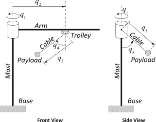 Independent motion control of a tower crane through wireless