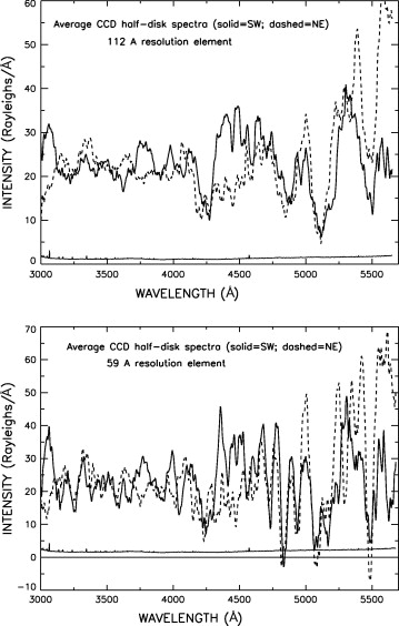 HST/STIS observations and simulation of Io\'s emission spectrum in ...