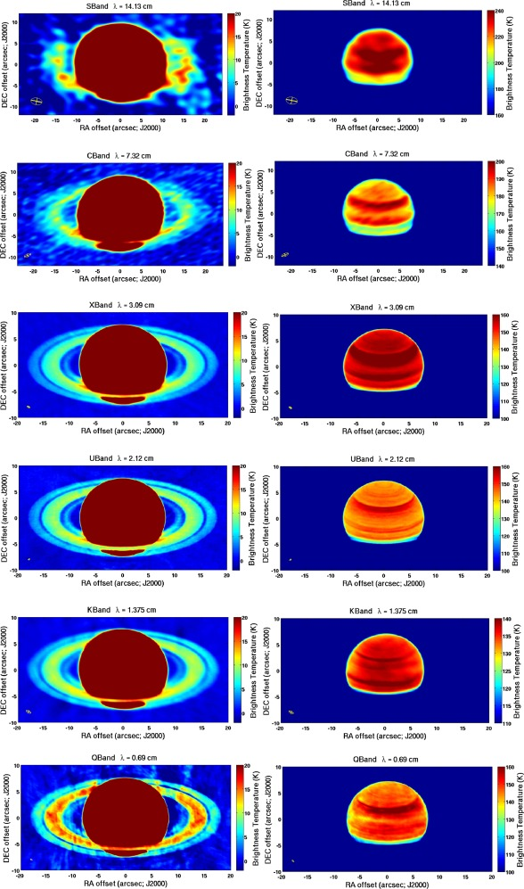 VLA multi-wavelength microwave observations of Saturn's C and B