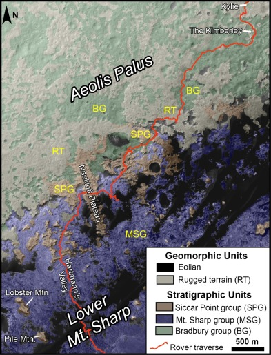 Assessment of Aeolis Palus stratigraphic relationships based