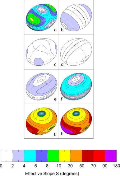 scheeres rotating ellipsoid libration