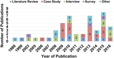 comments article review breast cancer prevention