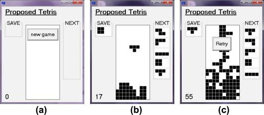 A steganographic method based on tetris games - ScienceDirect