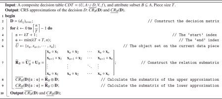 Efficient parallel boolean matrix based algorithms for