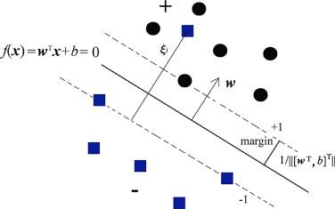 Multi-label Lagrangian support vector machine with random block