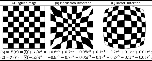 Automatic correction of barrel distorted images using a cascaded