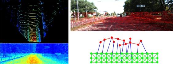 Hybrid conditional random field based camera-LIDAR fusion for road