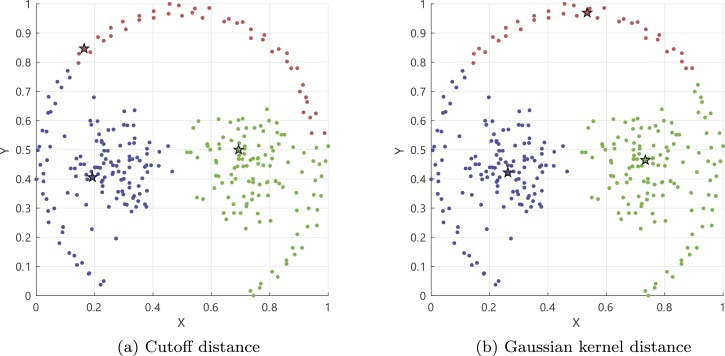 Shared-nearest-neighbor-based clustering by fast search and