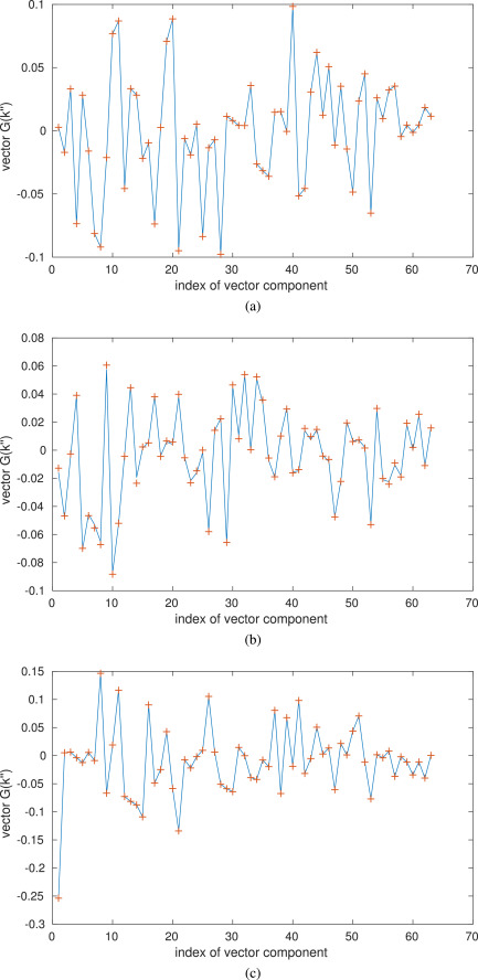 A manifold learning approach to dimensionality reduction for