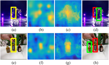 Masked and dynamic Siamese network for robust visual tracking