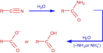 Metal-mediated and metal-catalyzed hydrolysis of nitriles