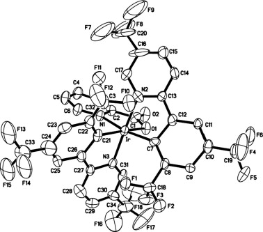 Synthesis And Characterization Of Phosphorescent Iridium Complexes
