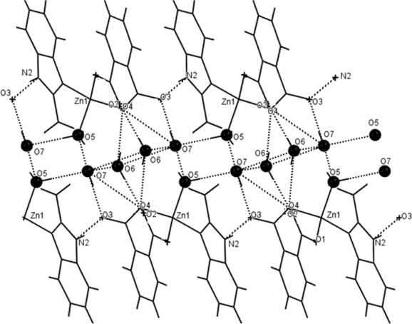 New 2 Methyl Benzimidazole Based Zinc Carboxylates Supramolecular