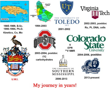 How Virginia Tech Placed Me On The Map From May 2002 To June 2003 A