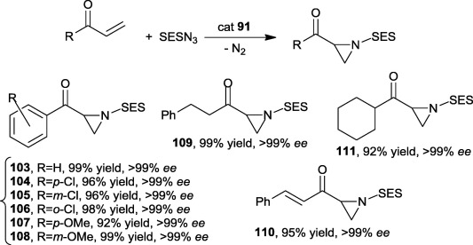 Aziridination of alkenes promoted by iron or ruthenium complexes ...