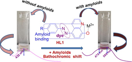 Azo-dyes based small bifunctional molecules for metal chelation and