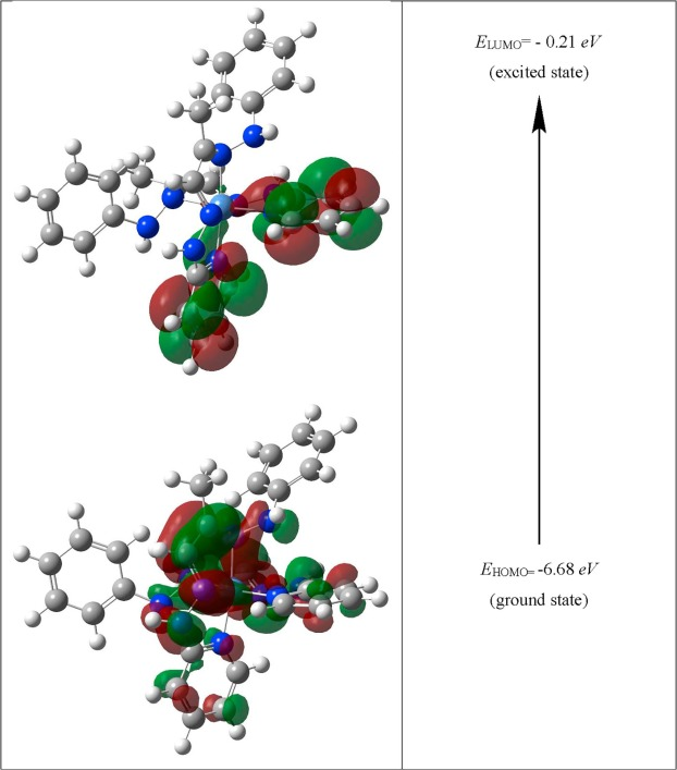 Synthesis, structural characterization, DFT studies and