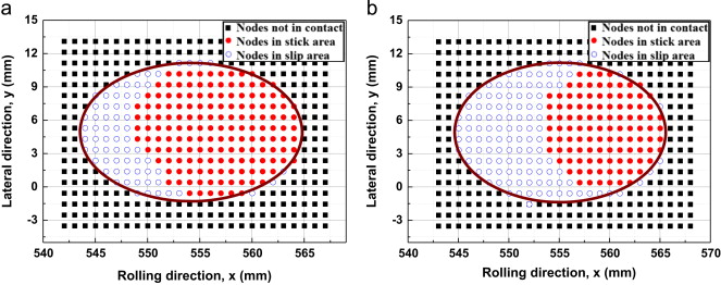 A 3D dynamic model to investigate wheel–rail contact under high and