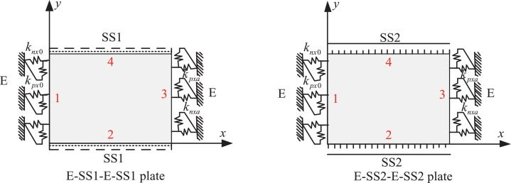 Exact solutions for the free in-plane vibrations of rectangular