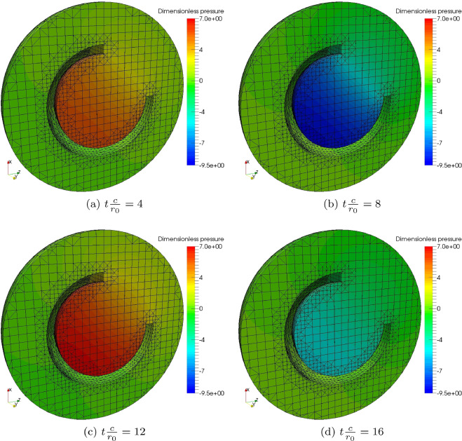 An automatic approach for the acoustic analysis of three-dimensional