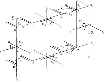 on the cross section distortion of thin walled beams with multi cell W-Beam Dimensions Table download full size image