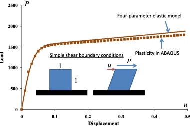 A finite deformation nonlinear thermo-elastic model that mimics