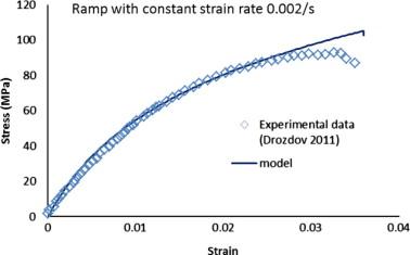 Nonlinear viscoelastic-degradation model for polymeric based