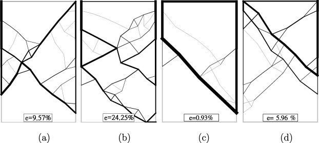 Gradient Based Adaptive Discontinuity Layout Optimization For The