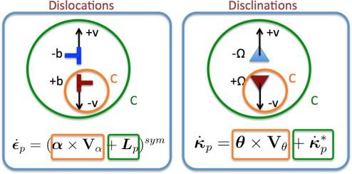 Dislocations And Plastic Flow In Crystals Pdf Download happy nuevo matematicas radares henry