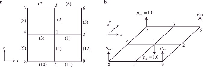 Design of linkage mechanisms of partially rigid frames using limit ...