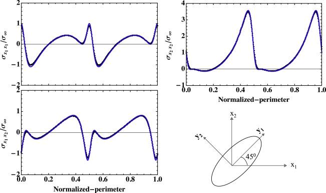 Discrete crack dynamics: A planar model of crack propagation and