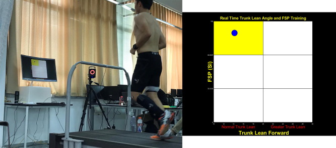 Runner on treadmill with attached sensors following instructions to modify gait