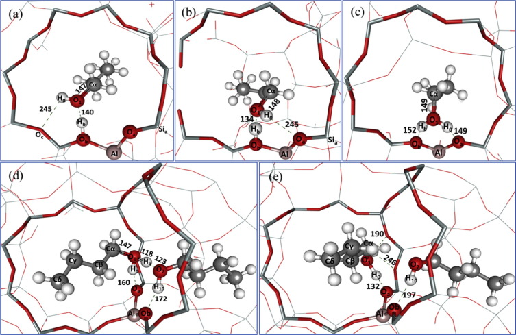 Reaction Path Analysis For 1 Butanol Dehydration In H Zsm 5 Zeolite