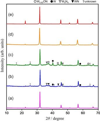 Adsorbimento Magnetico Anti Zanzare Calamite Tenda per corridoi Pieghevole 80x180cm Flei Zanzariera Magnetica per Porte Porte Patio Si Chiude da Sola 31x71inch