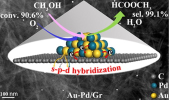 Structural and electronic feature evolution of Au-Pd bimetallic
