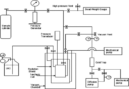 p, Vm, T) and phase equilibrium measurements for a natural gas-like Paroscientific Pressure Transducer Wiring Diagram on