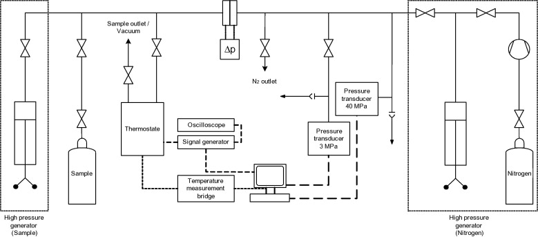 An apparatus for the determination of sds of sound in fluids ... on