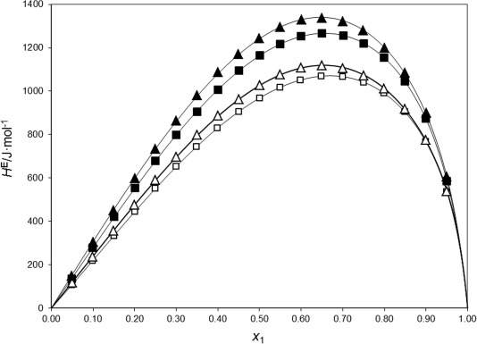 Excess Enthalpies Of Ternary Mixtures Of Oxygenated Additives