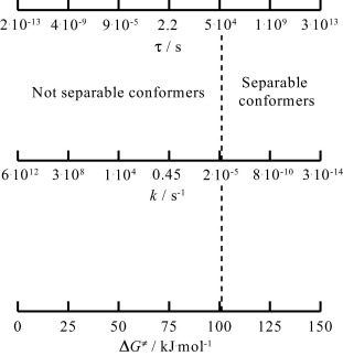 Thermodynamic properties of organic substances: Experiment