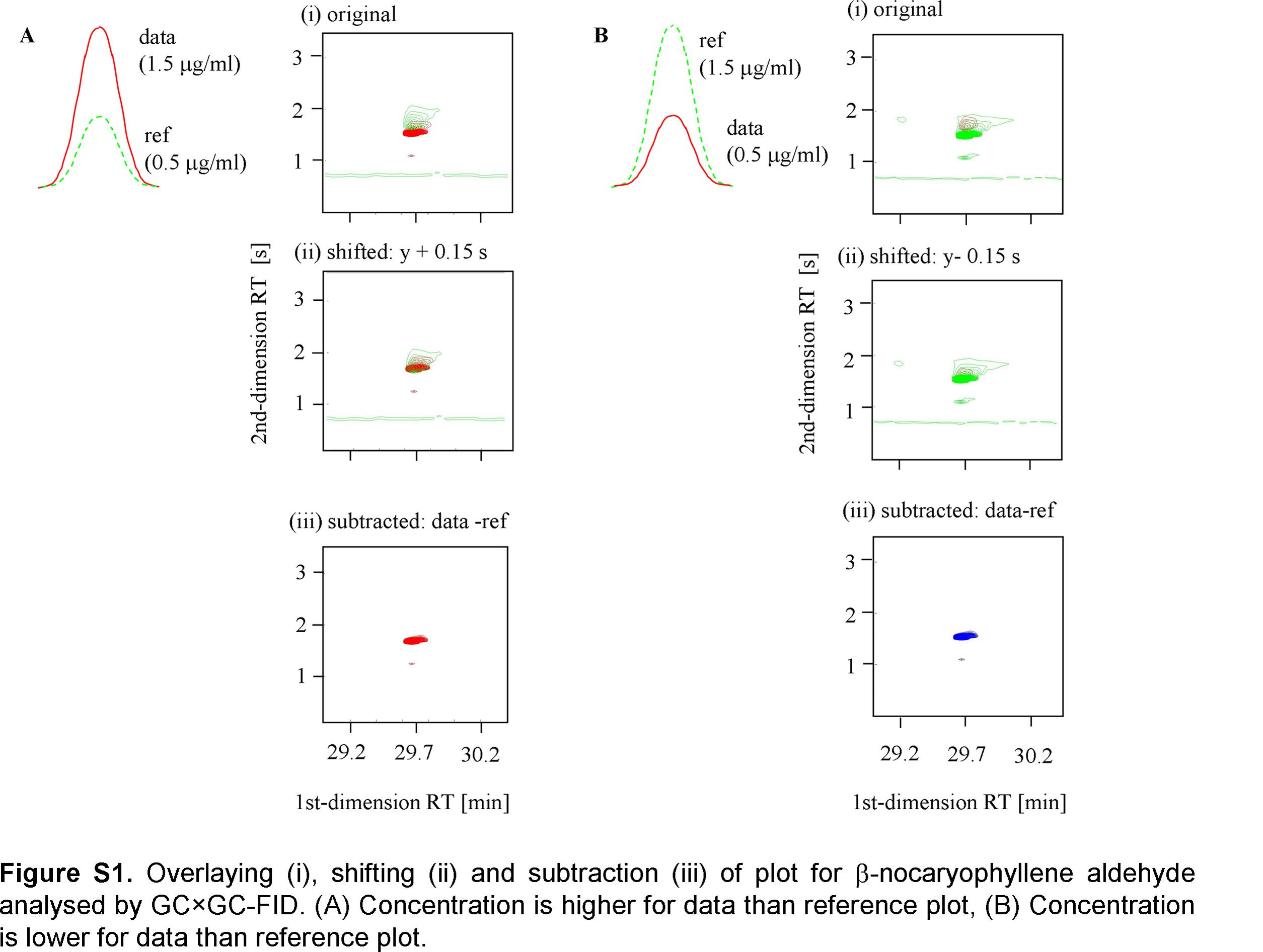 Data Analysis Programs For Comprehensive Two Dimensional Tas Mumer Gaul 3 Download Image 818kbhelp