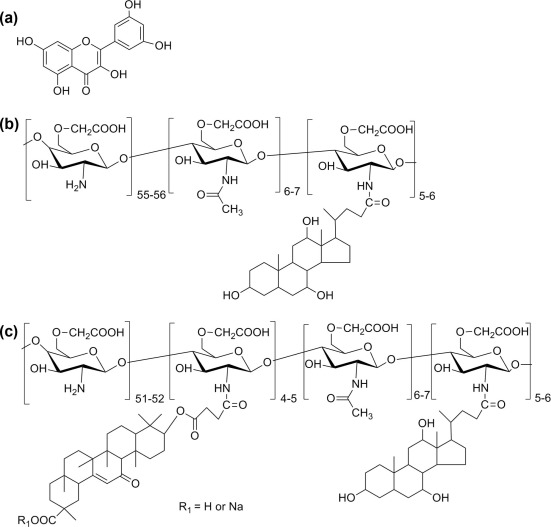 The role of glycyrrhetinic acid modification on preparation and download high res image 237kb fandeluxe Gallery