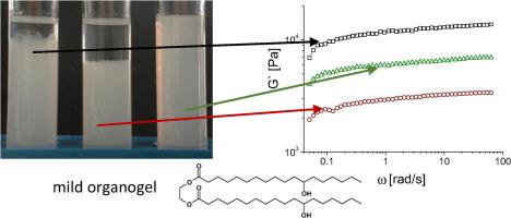 Organogels based on 12-hydroxy stearic acid as a leitmotif