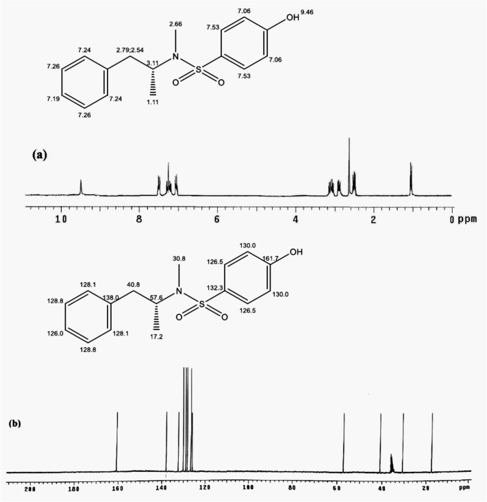 Chiral separation of (±)-methamphetamine racemate using