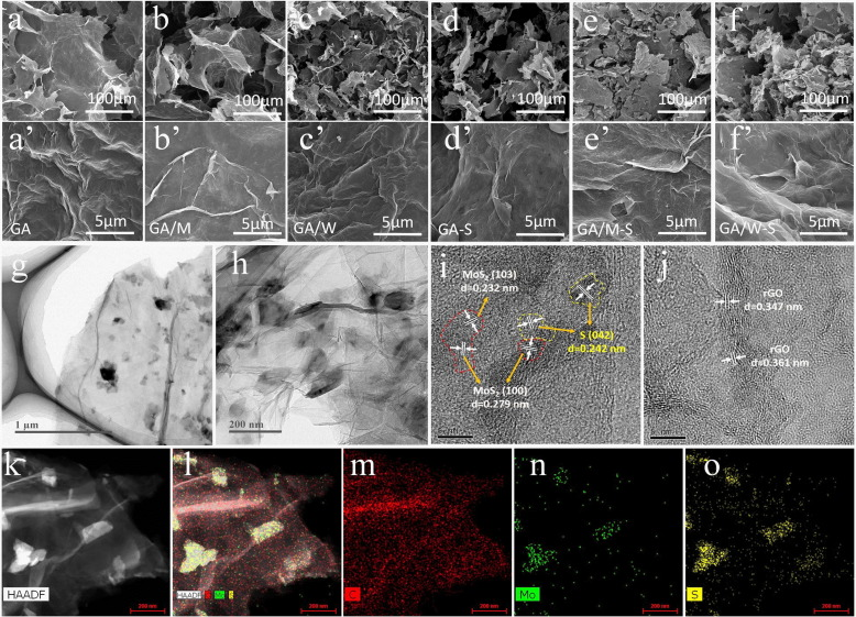 Preparation of MoS2/WS2 nanosheets by liquid phase exfoliation with