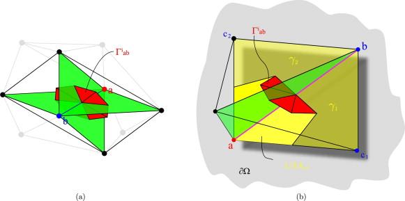 A vertex centred Finite Volume Jameson–Schmidt–Turkel (JST