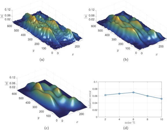 Reduced-order prediction of rogue waves in two-dimensional