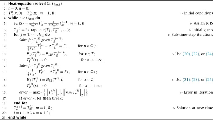 A stable and accurate partitioned algorithm for conjugate