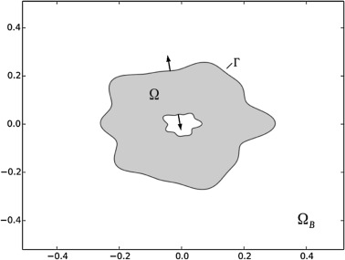 An adaptive fast multipole accelerated Poisson solver for