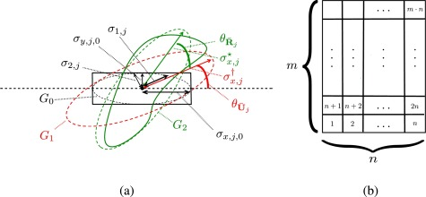Two-way coupled Cloud-In-Cell modeling of non-isothermal