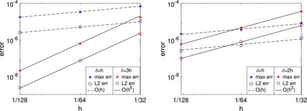 Regularized single and double layer integrals in 3D Stokes